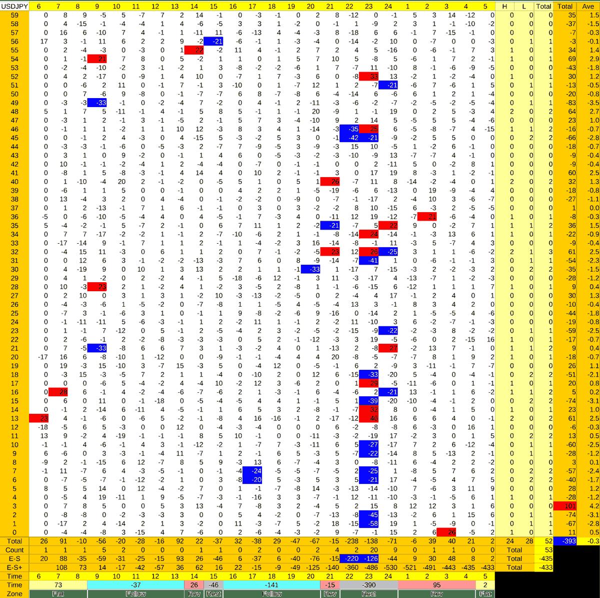 20210405_HS(1)USDJPY