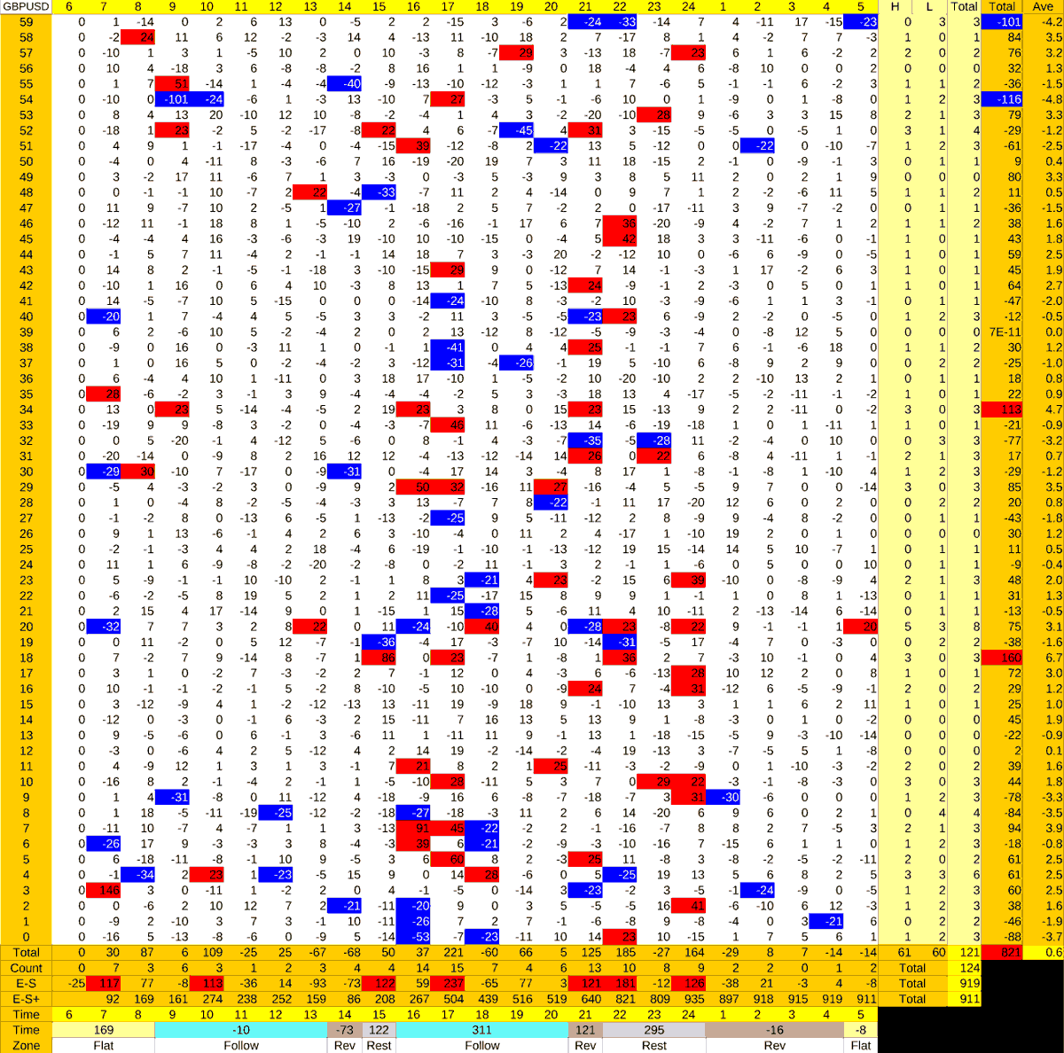 20210405_HS(2)GBPUSD