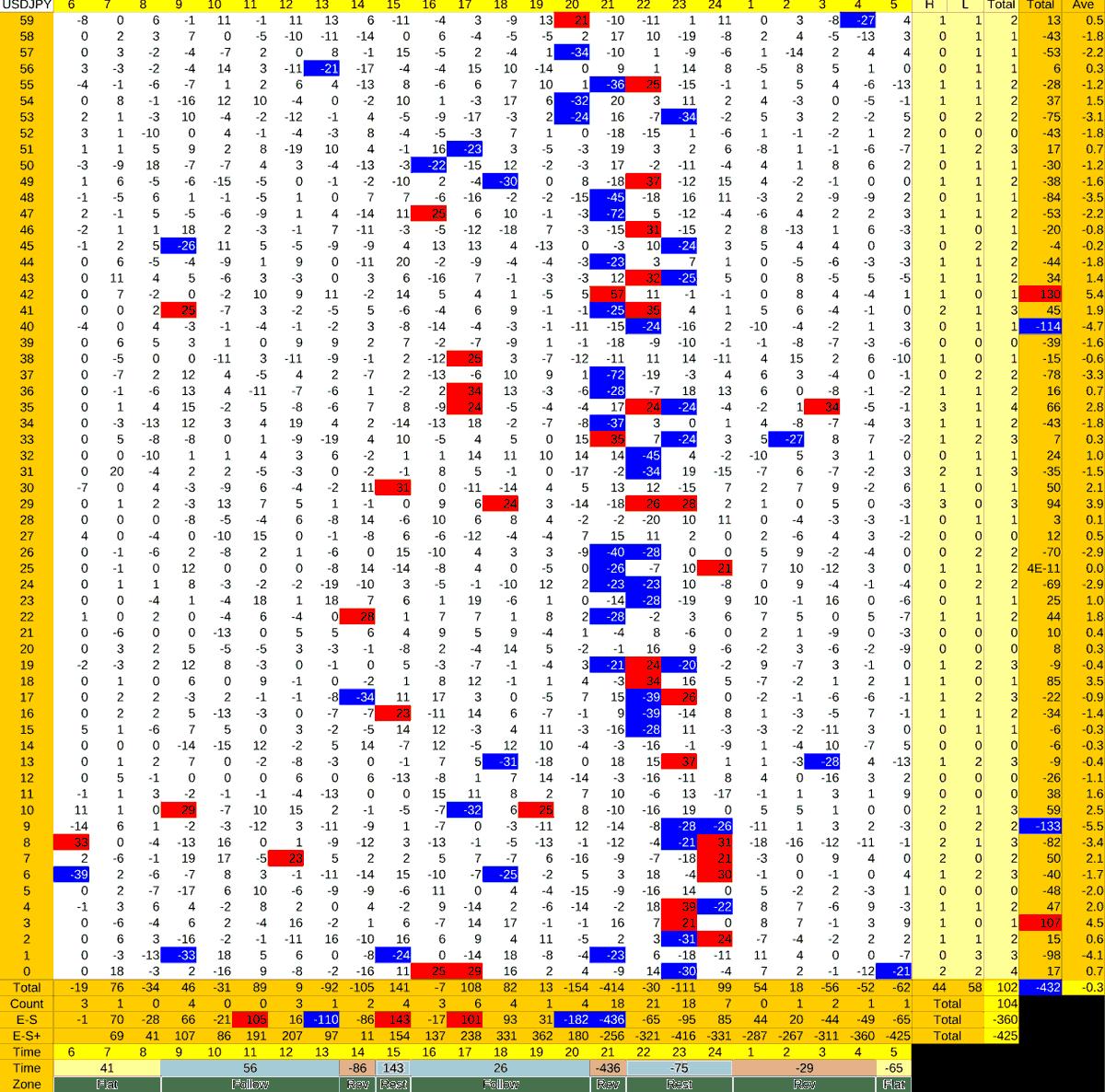 20210406_HS(1)USDJPY-min