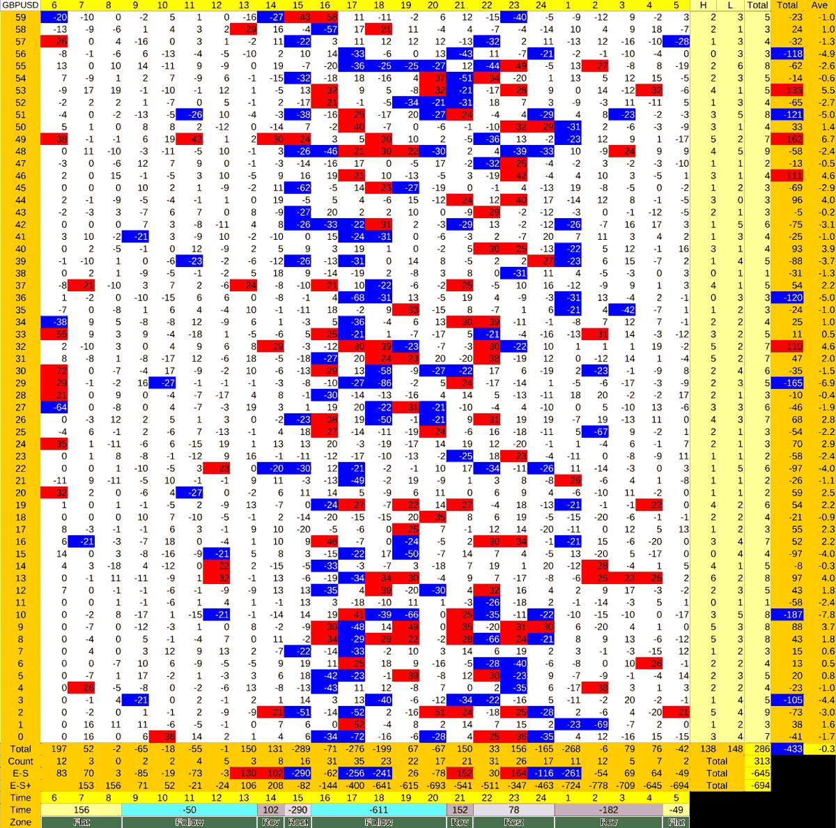 20210406_HS(2)GBPUSD-min