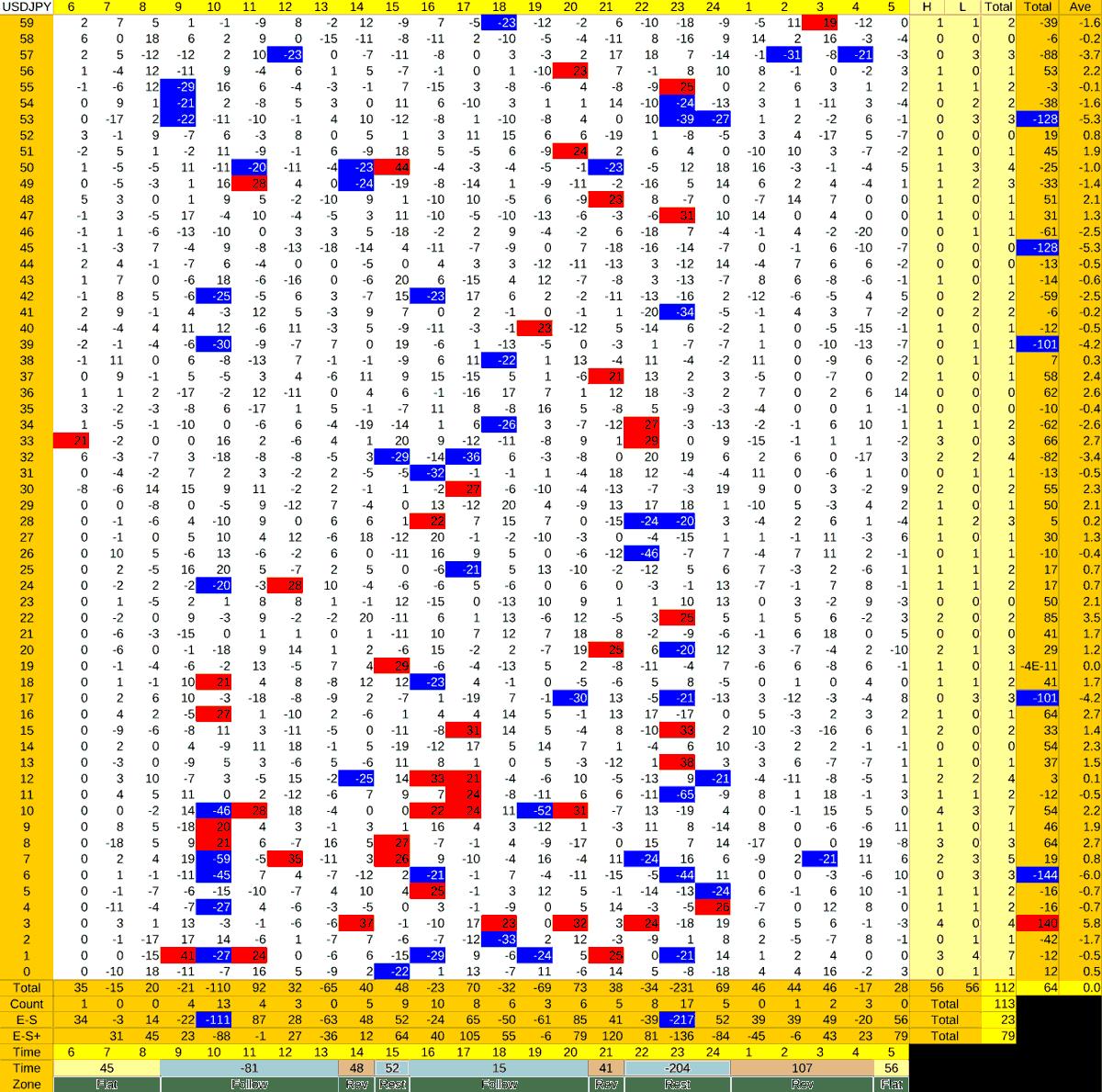 20210407_HS(1)USDJPY-