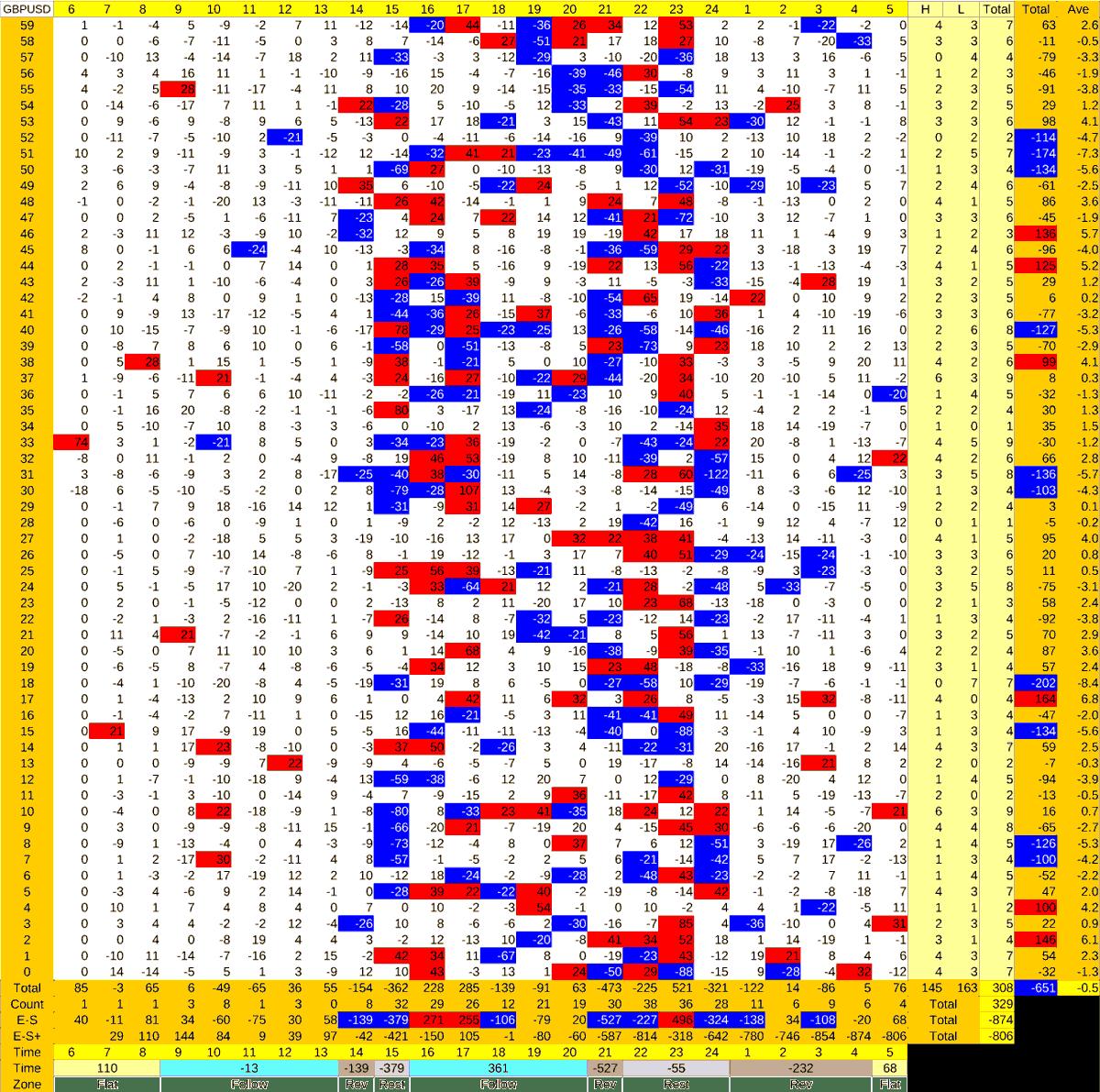 20210407_HS(2)GBPUSD