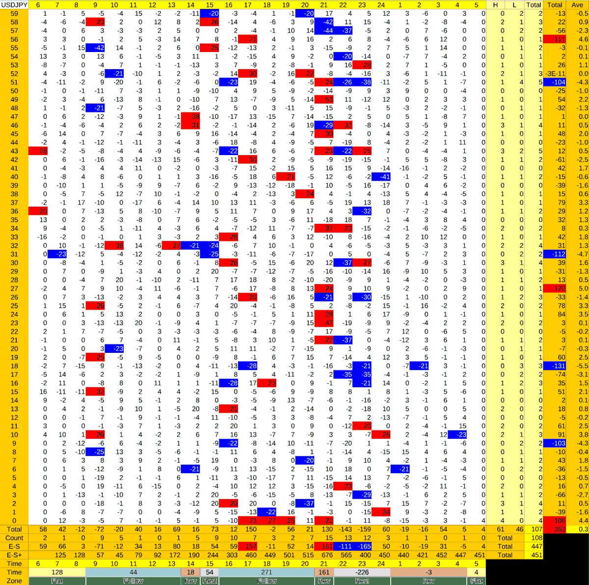 20210409_HS(1)USDJPY