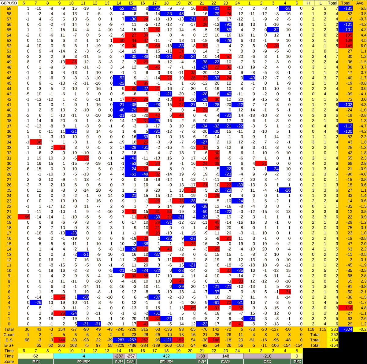 20210409_HS(2)GBPUSD