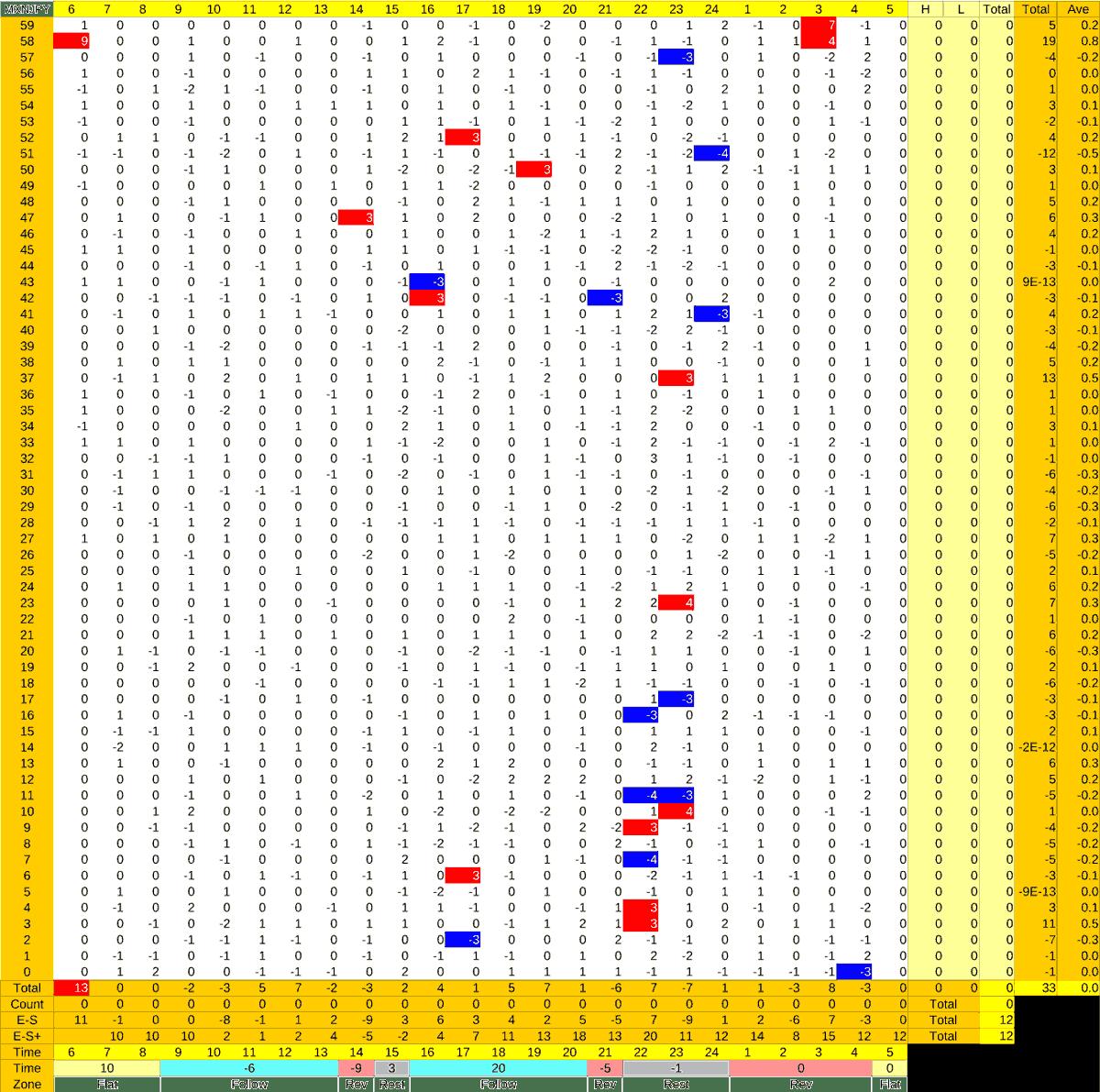 20210409_HS(3)MXNJPY