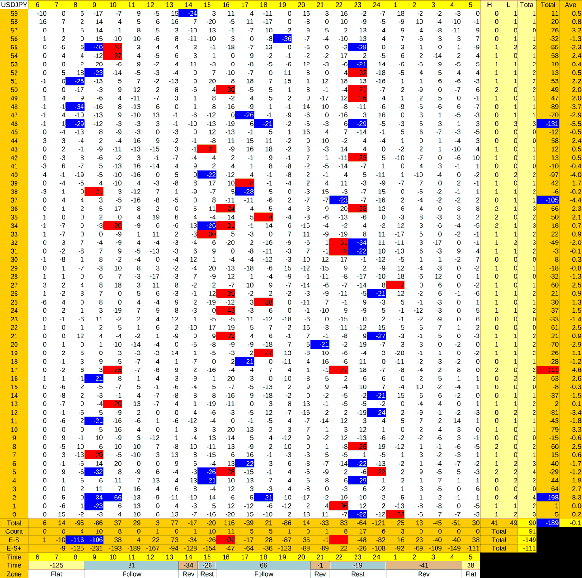20210414_HS(1)USDJPY