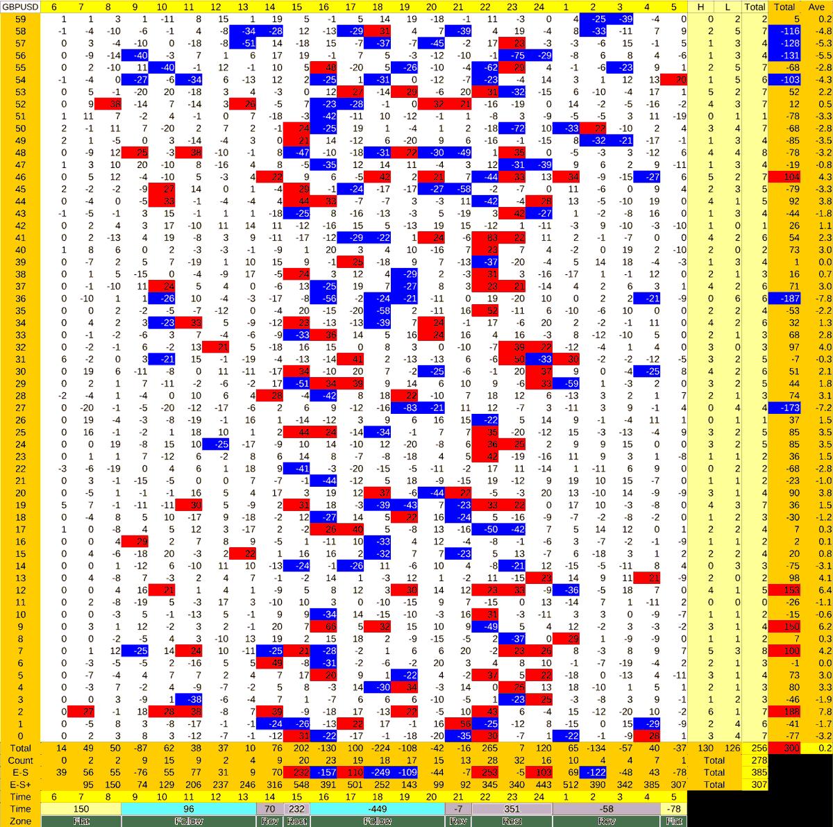 20210414_HS(2)GBPUSD