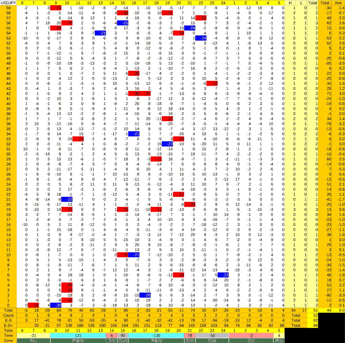 20210416_HS(1)USDJPY