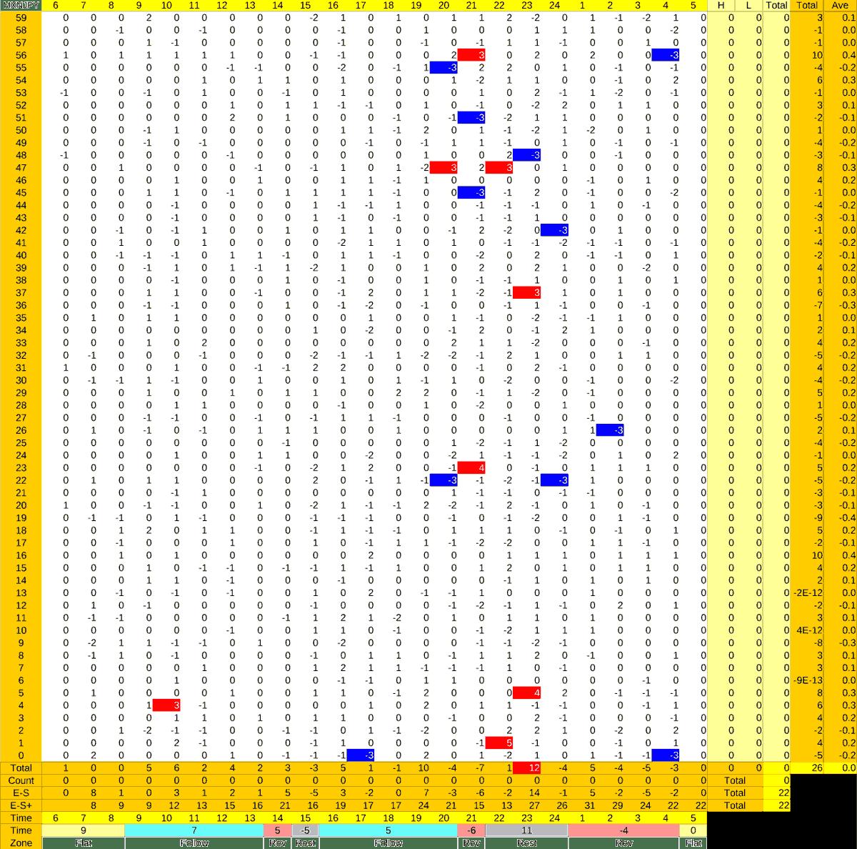 20210416_HS(3)MXNJPY