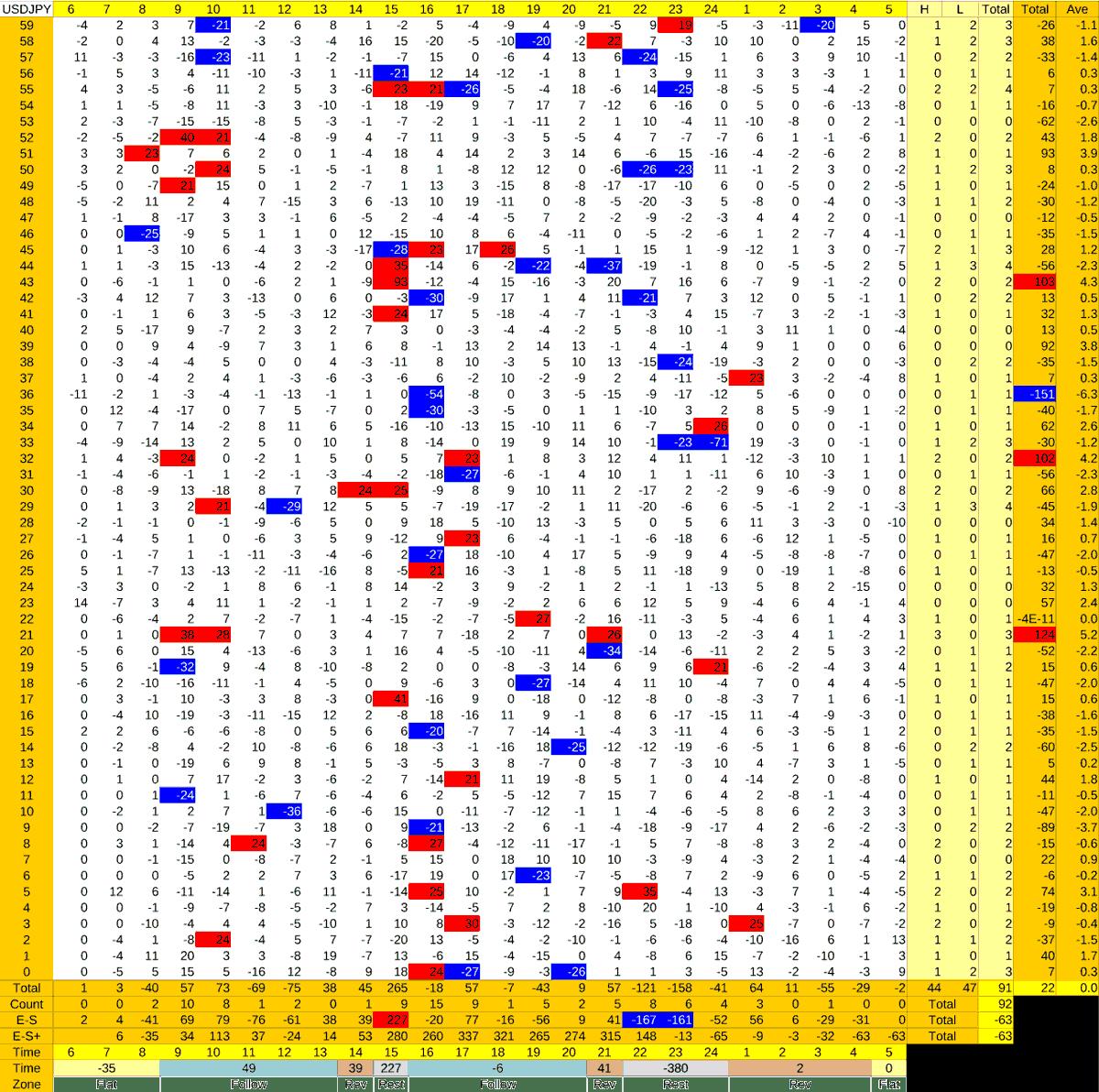 20210420_HS(1)USDJPY-min