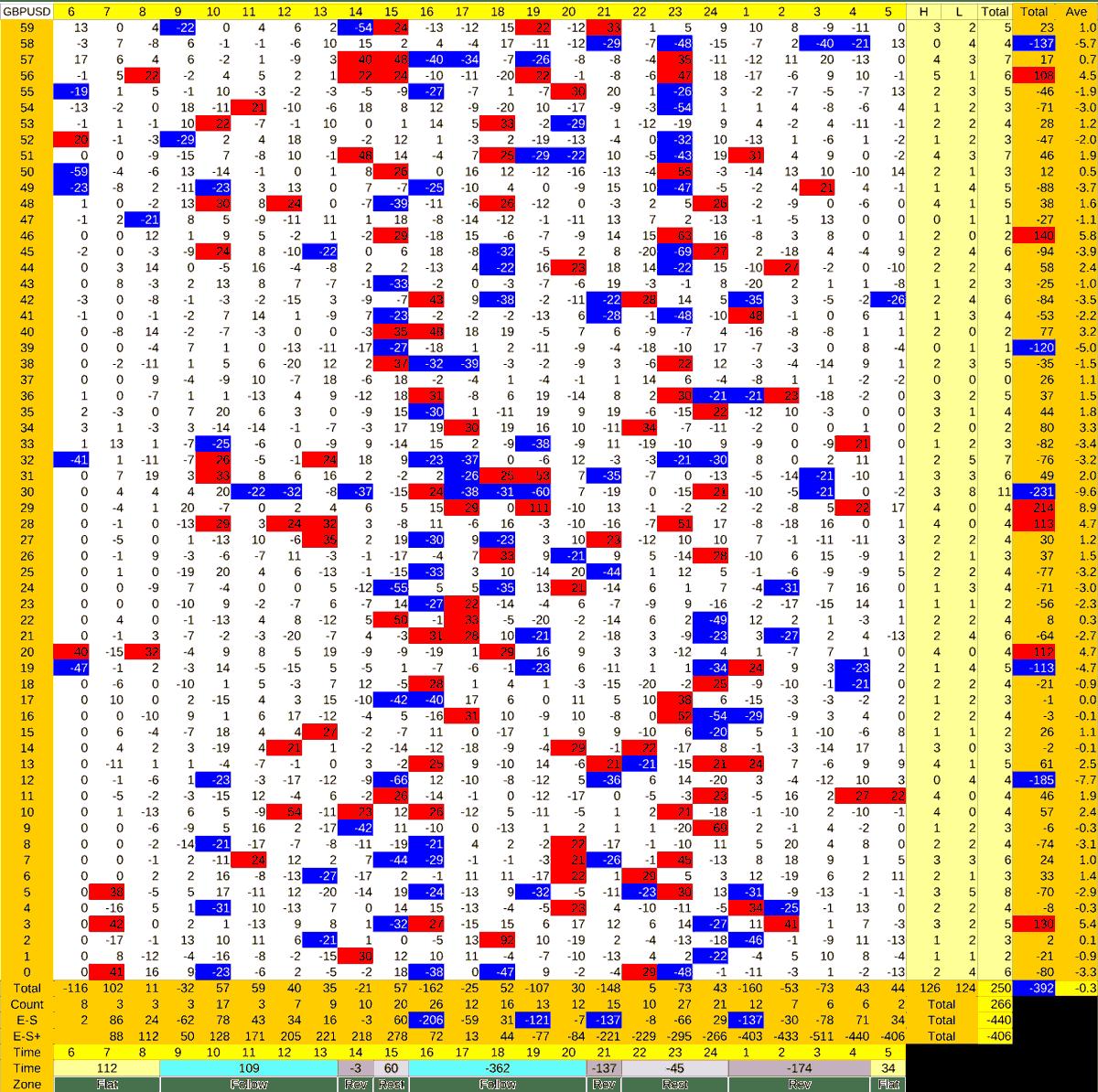 20210420_HS(2)GBPUSD