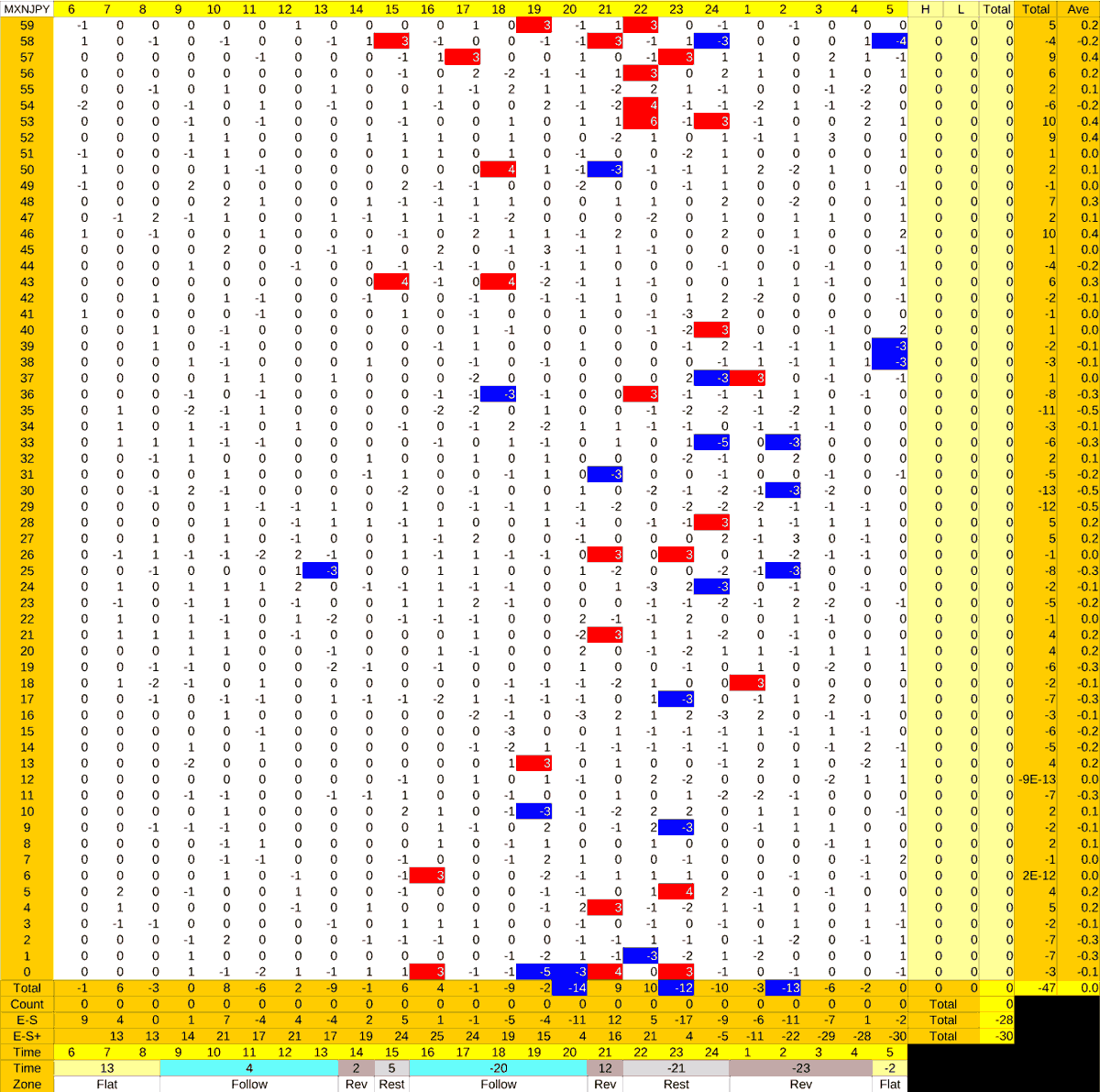 20210420_HS(3)MXNJPY