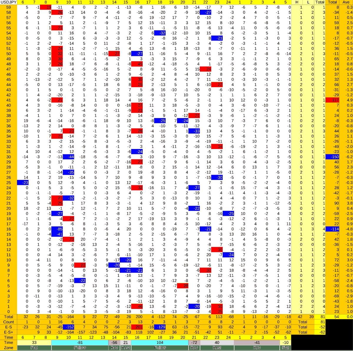 20210421_HS(1)USDJPY
