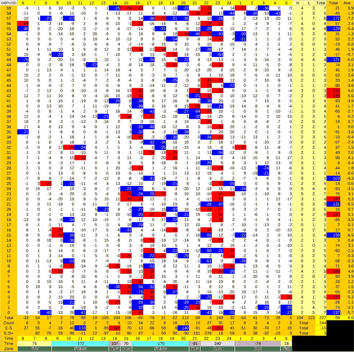 20210421_HS(2)GBPUSD