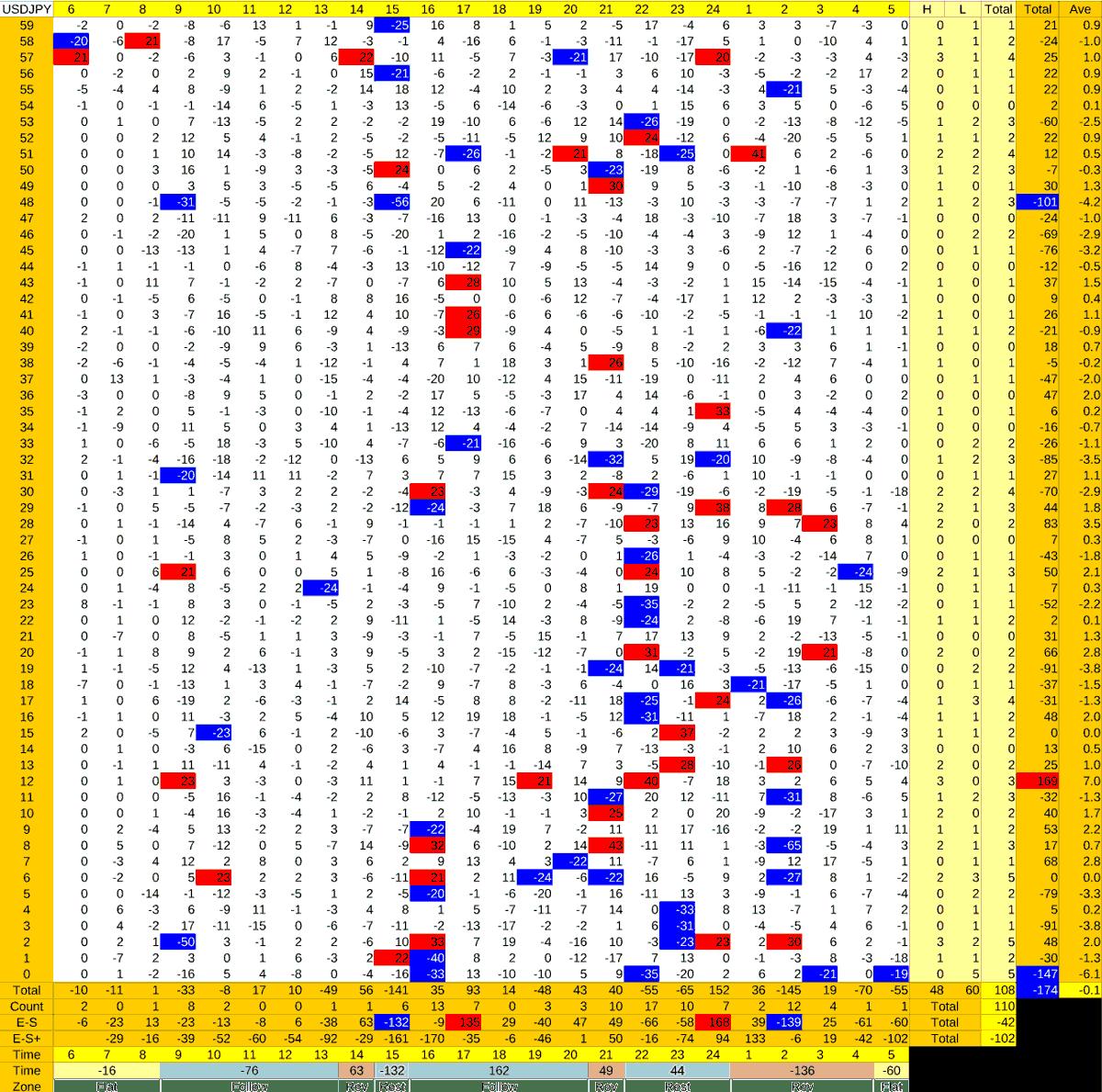 20210422_HS(1)USDJPY
