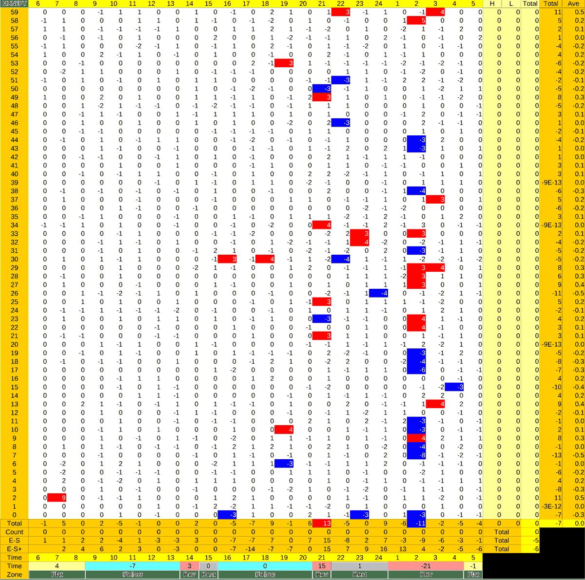 20210422_HS(3)MXNJPY