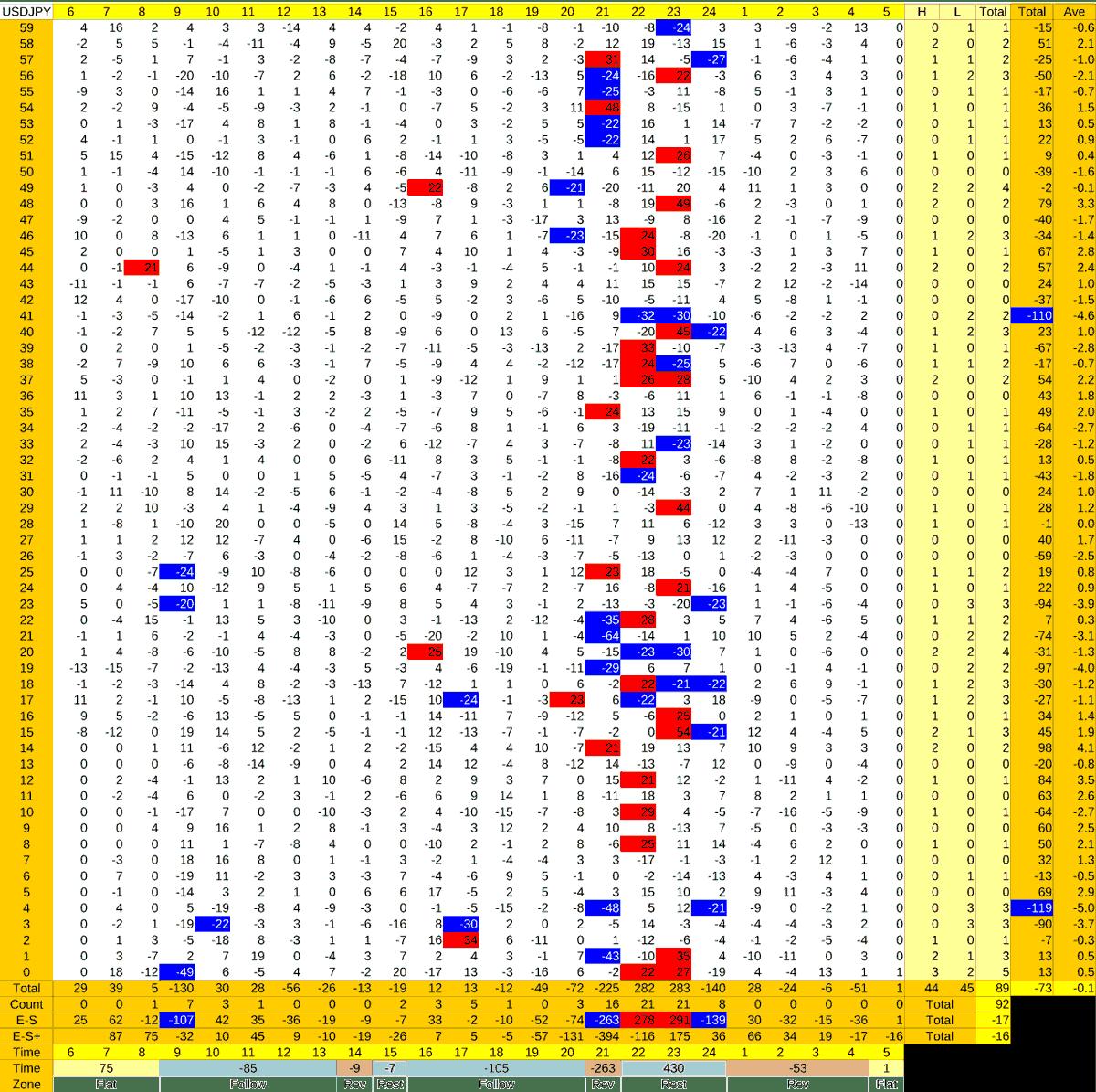 20210423_HS(1)USDJPY-min