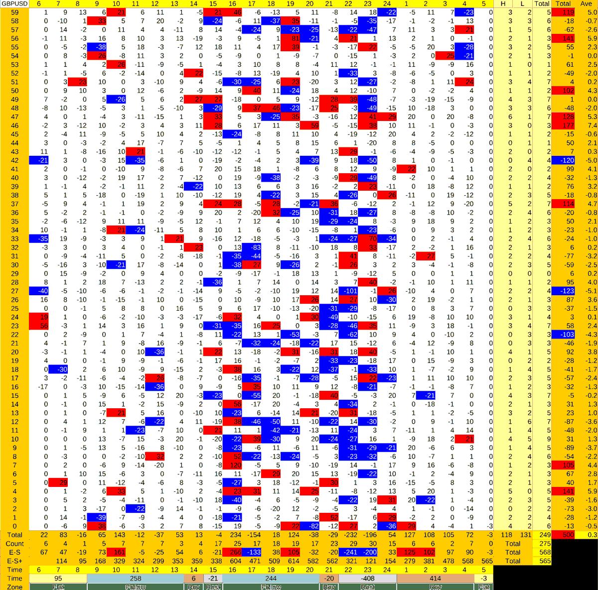 20210423_HS(2)GBPUSD