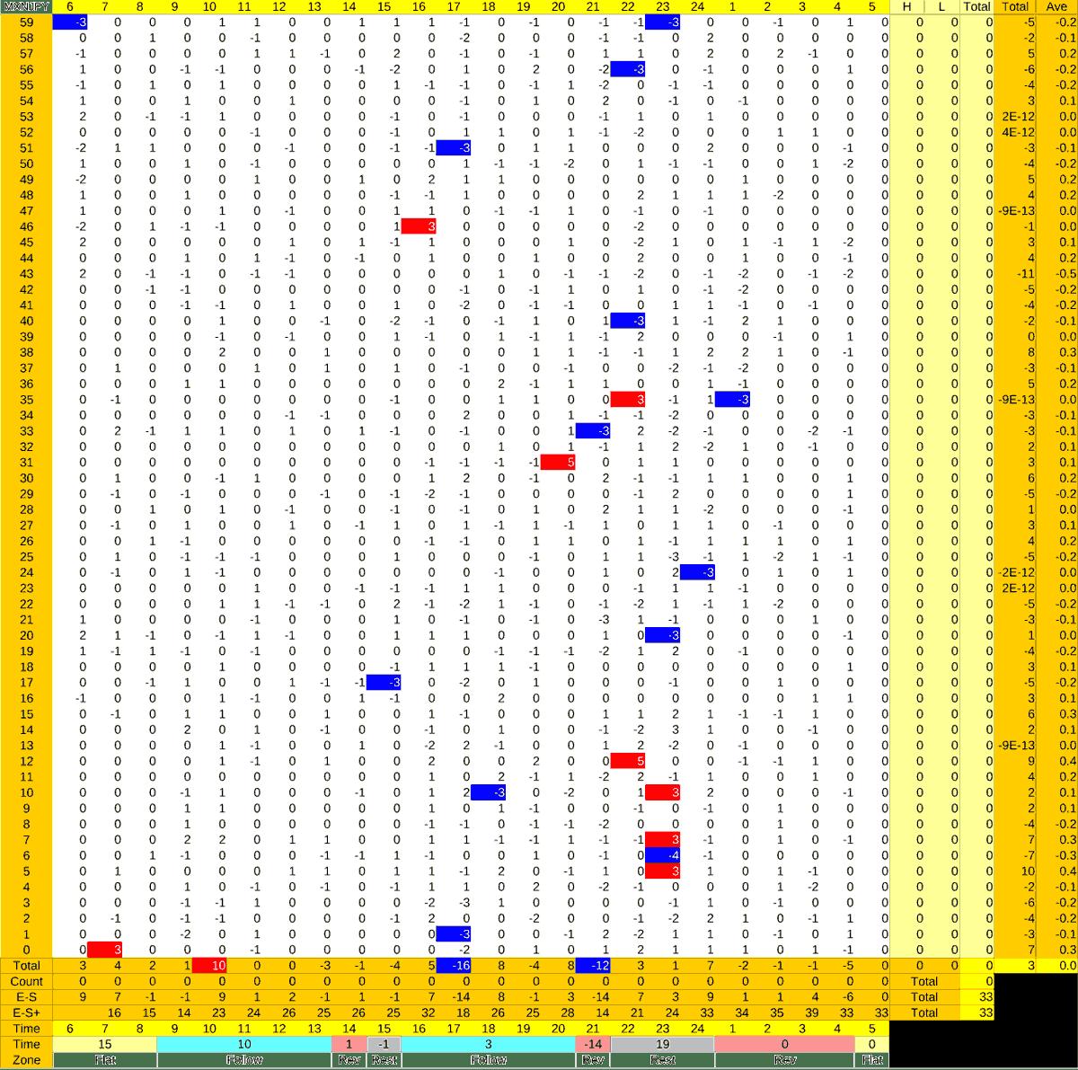 20210423_HS(3)MXNJPY
