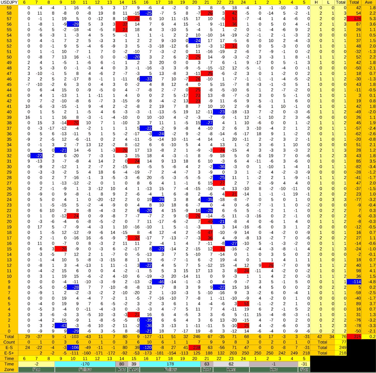 20210426_HS(1)USDJPY
