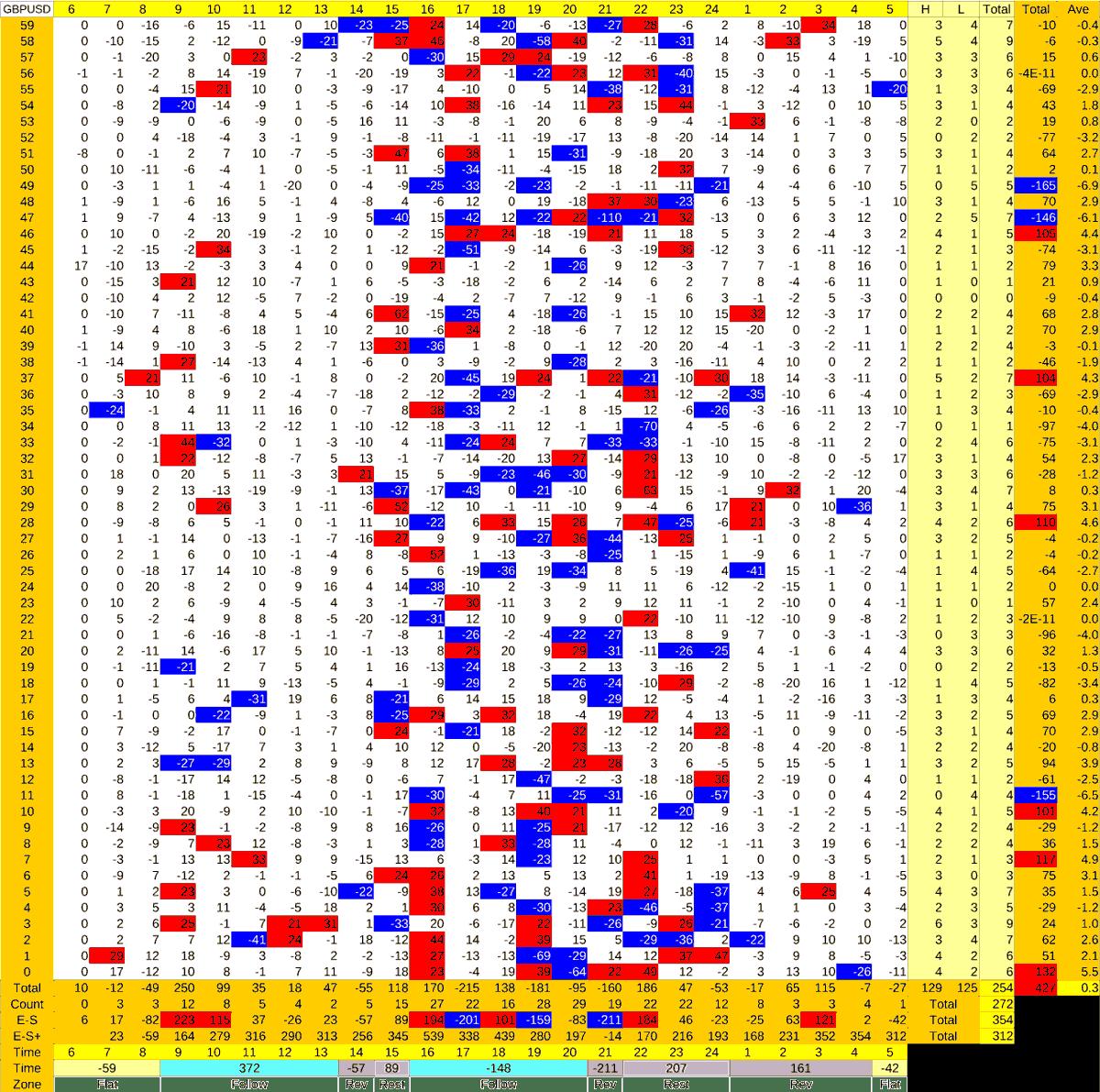 20210426_HS(2)GBPUSD