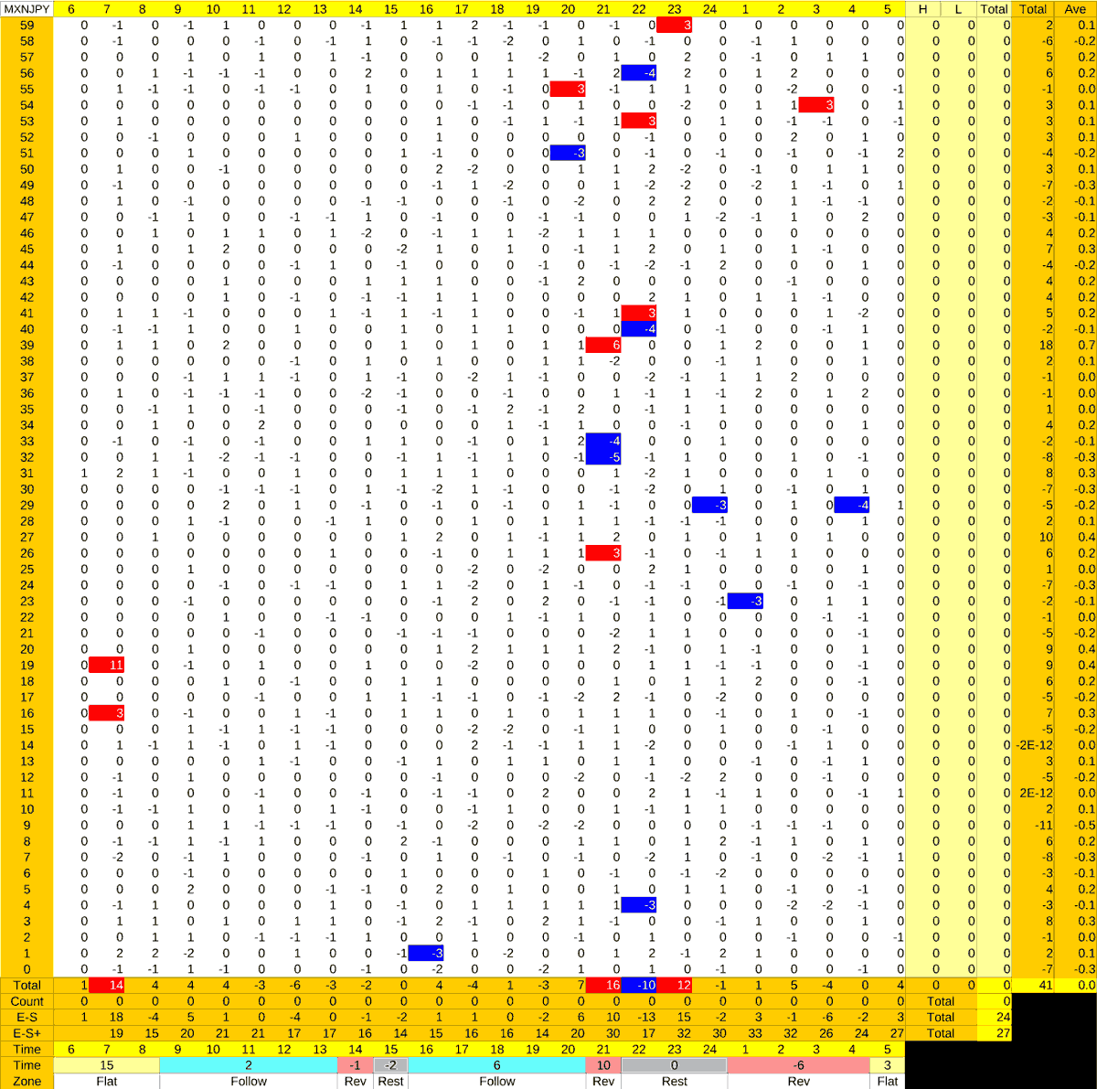20210426_HS(3)MXNJPY