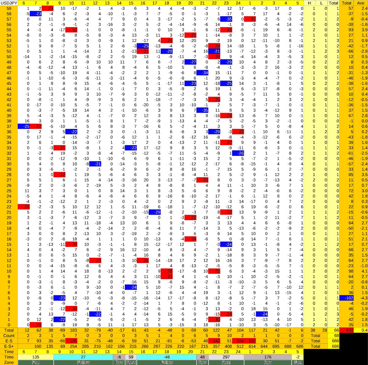 20210427_HS(1)USDJPY