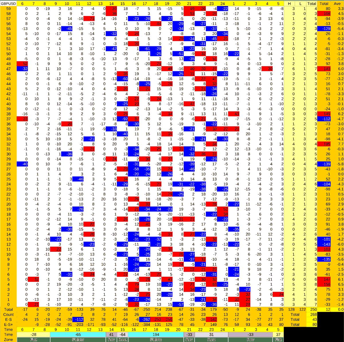 20210427_HS(2)GBPUSD