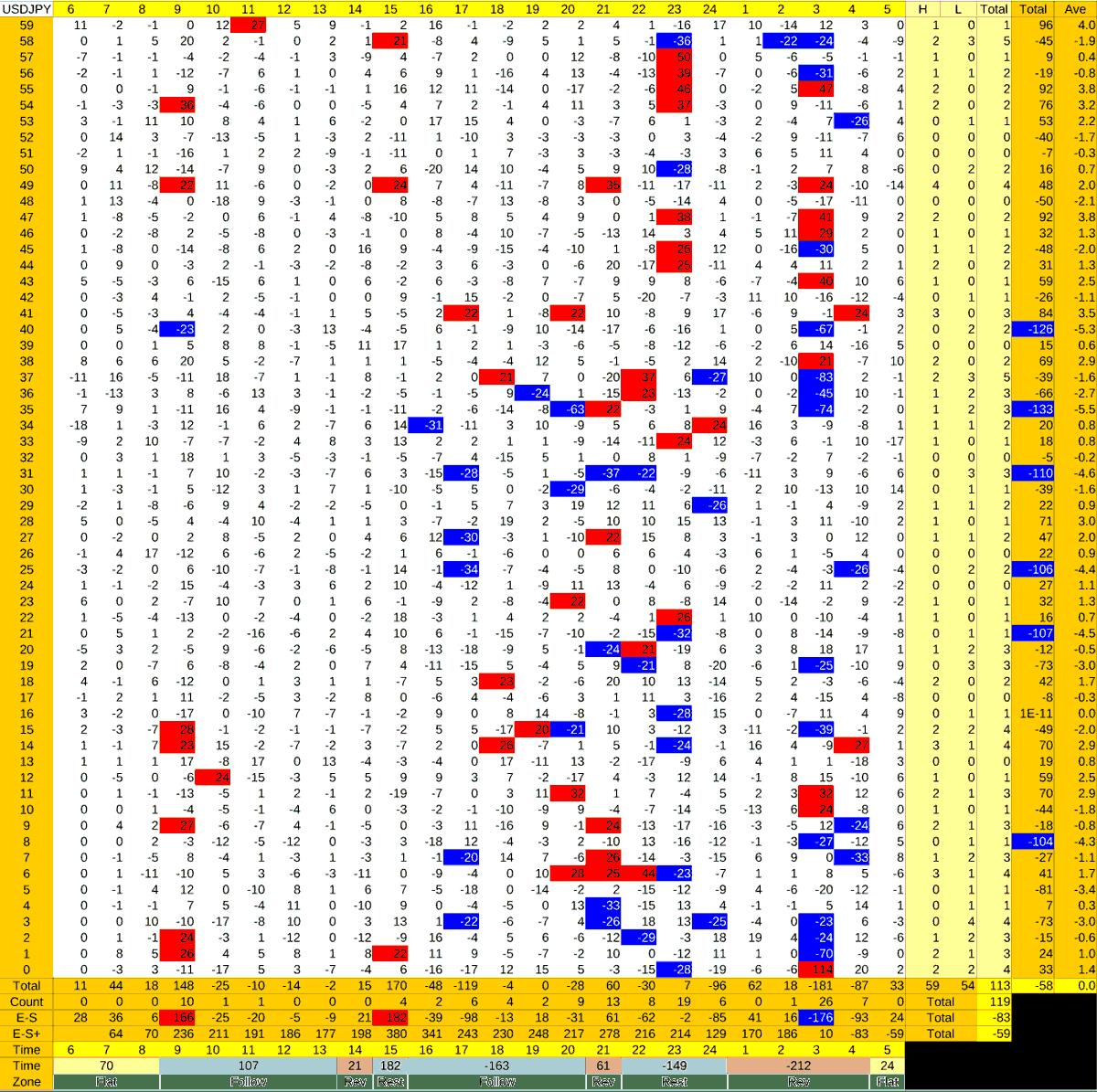 20210428_HS(1)USDJPY