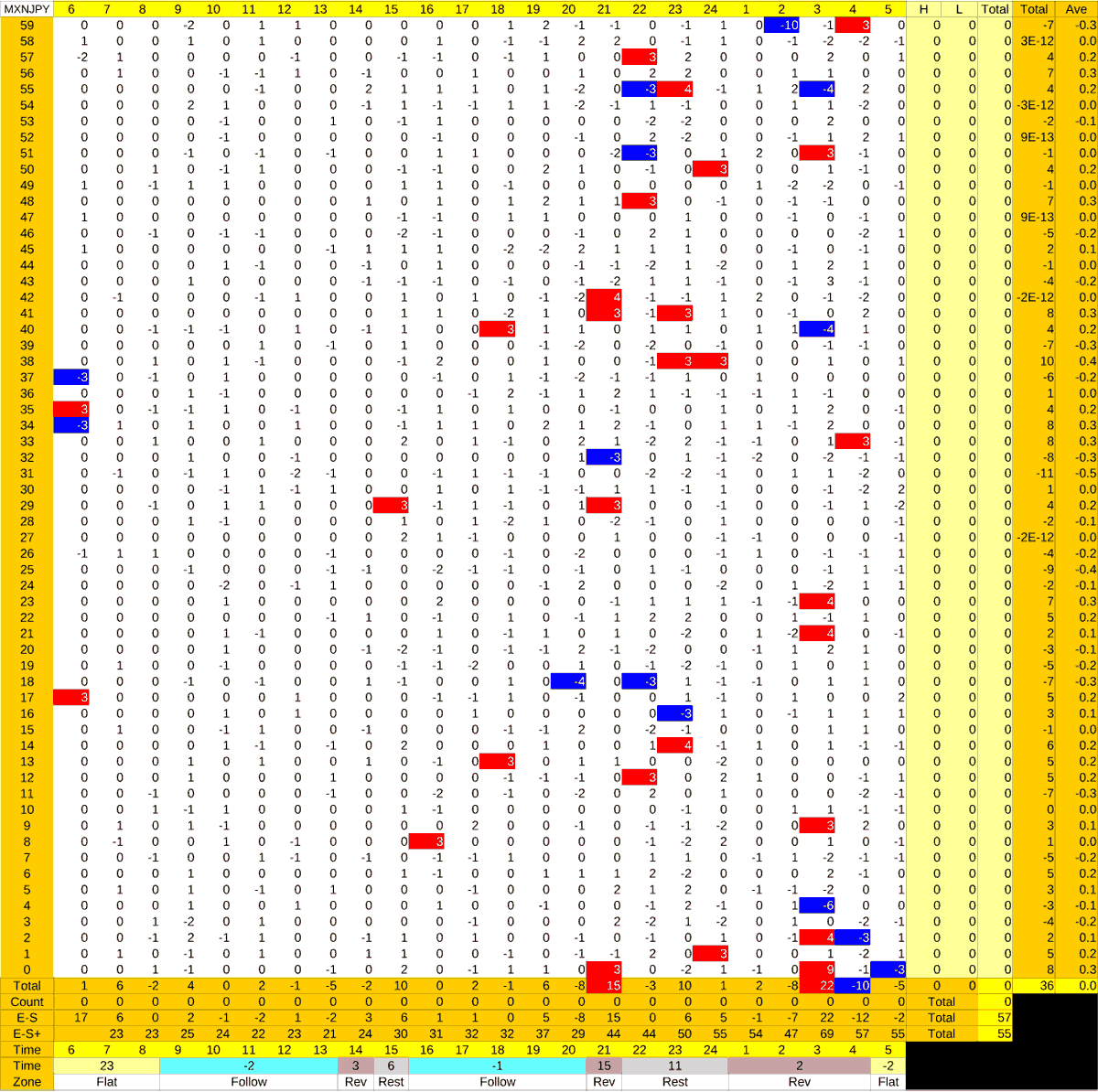 20210428_HS(3)MXNJPY