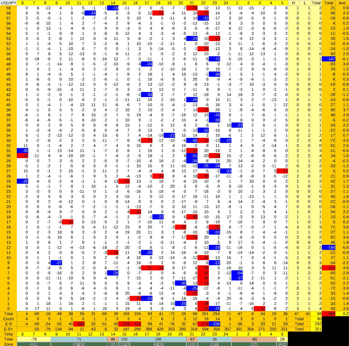 20210429_HS(1)USDJPY