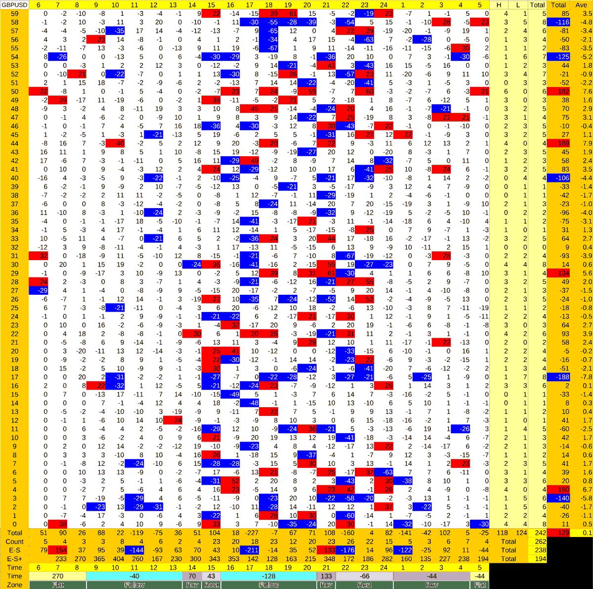 20210429_HS(2)GBPUSD