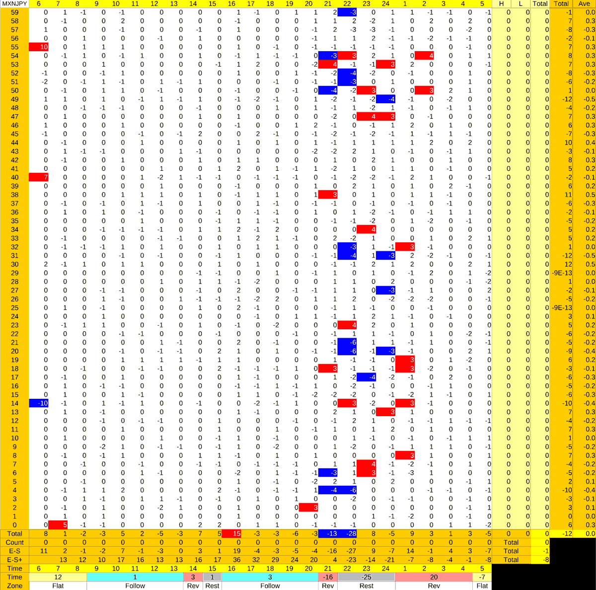 20210429_HS(3)MXNJPY