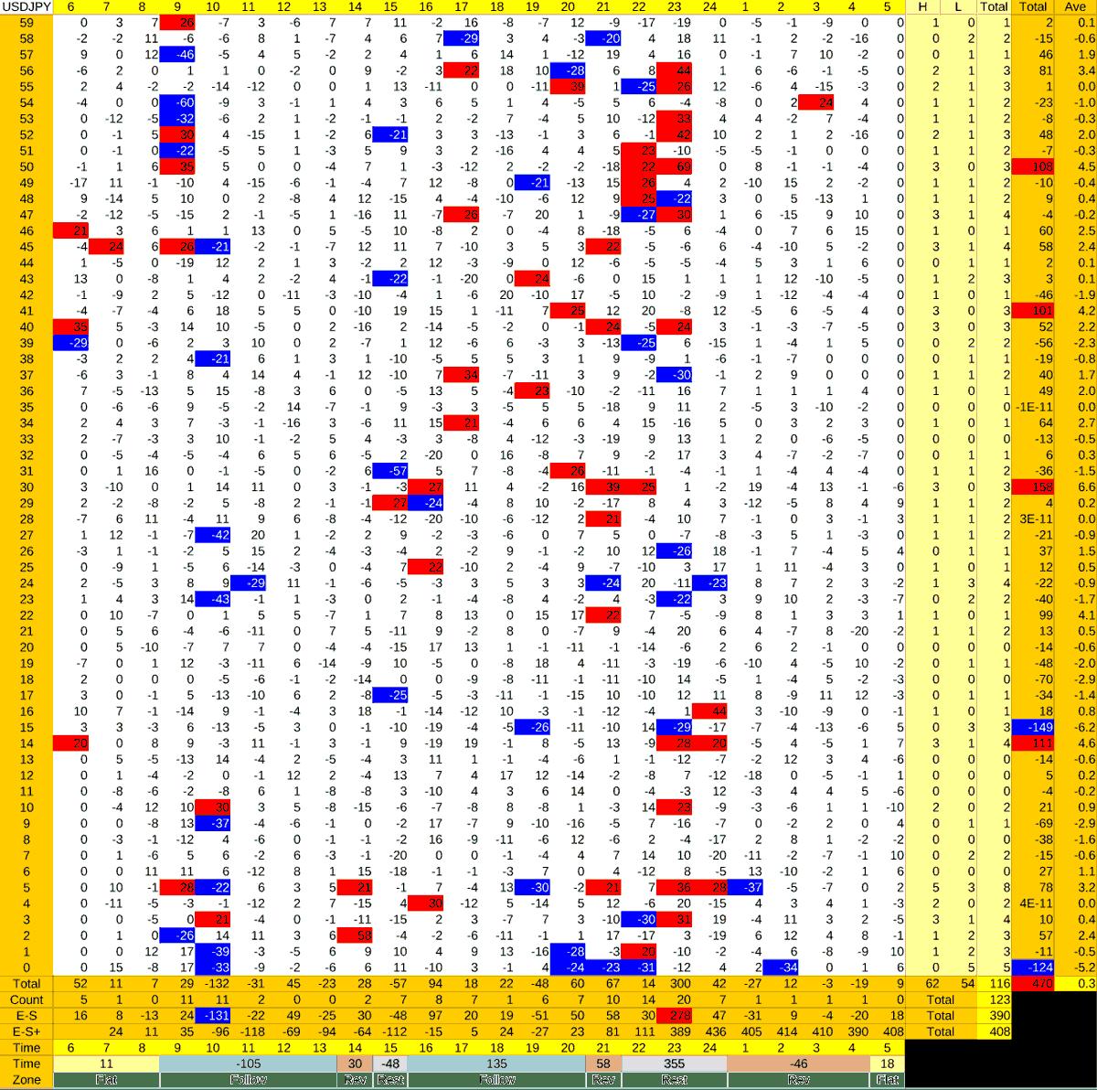 20210430_HS(1)USDJPY