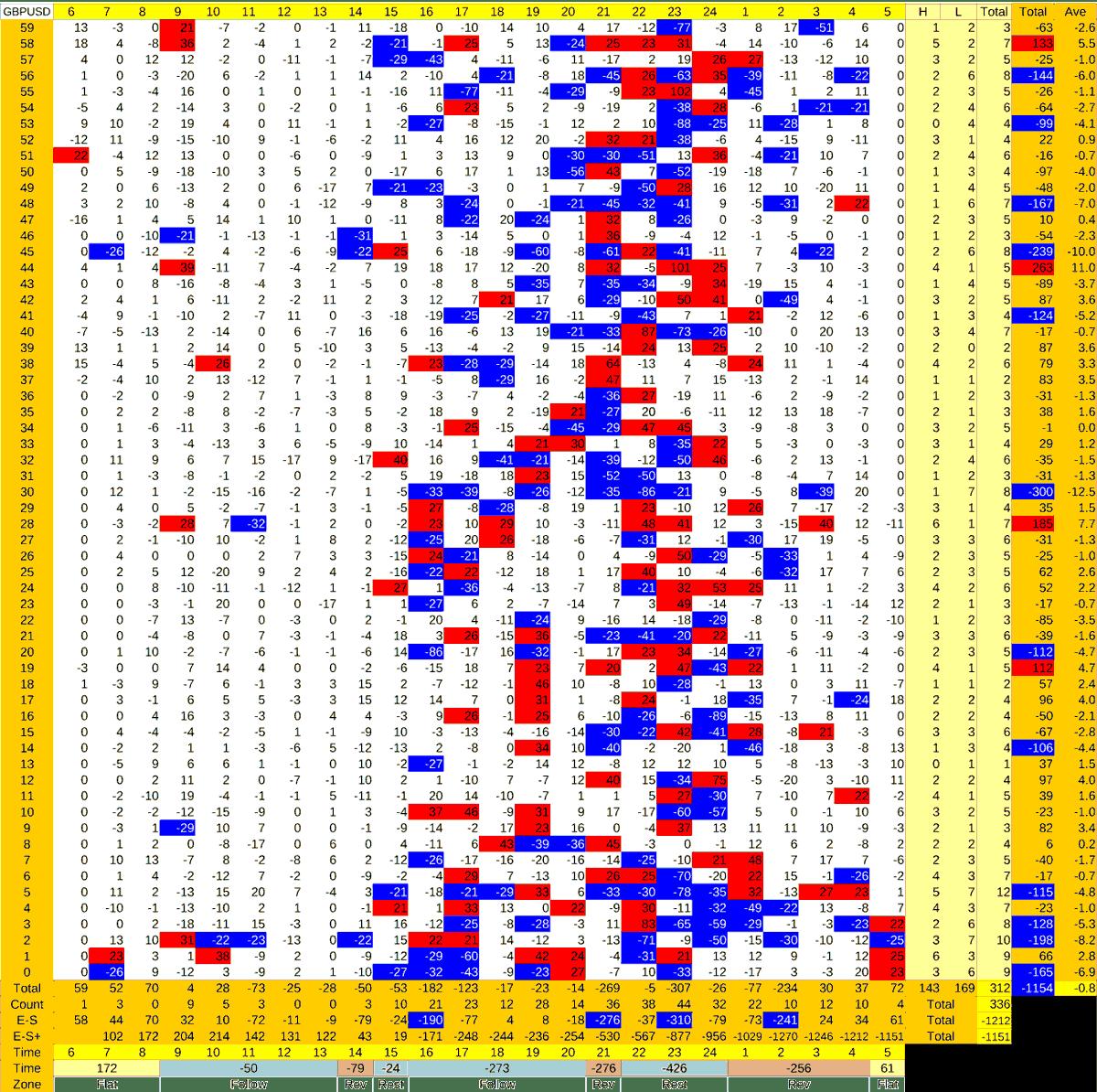 20210430_HS(2)GBPUSD