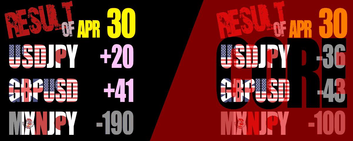20210430_compare-min