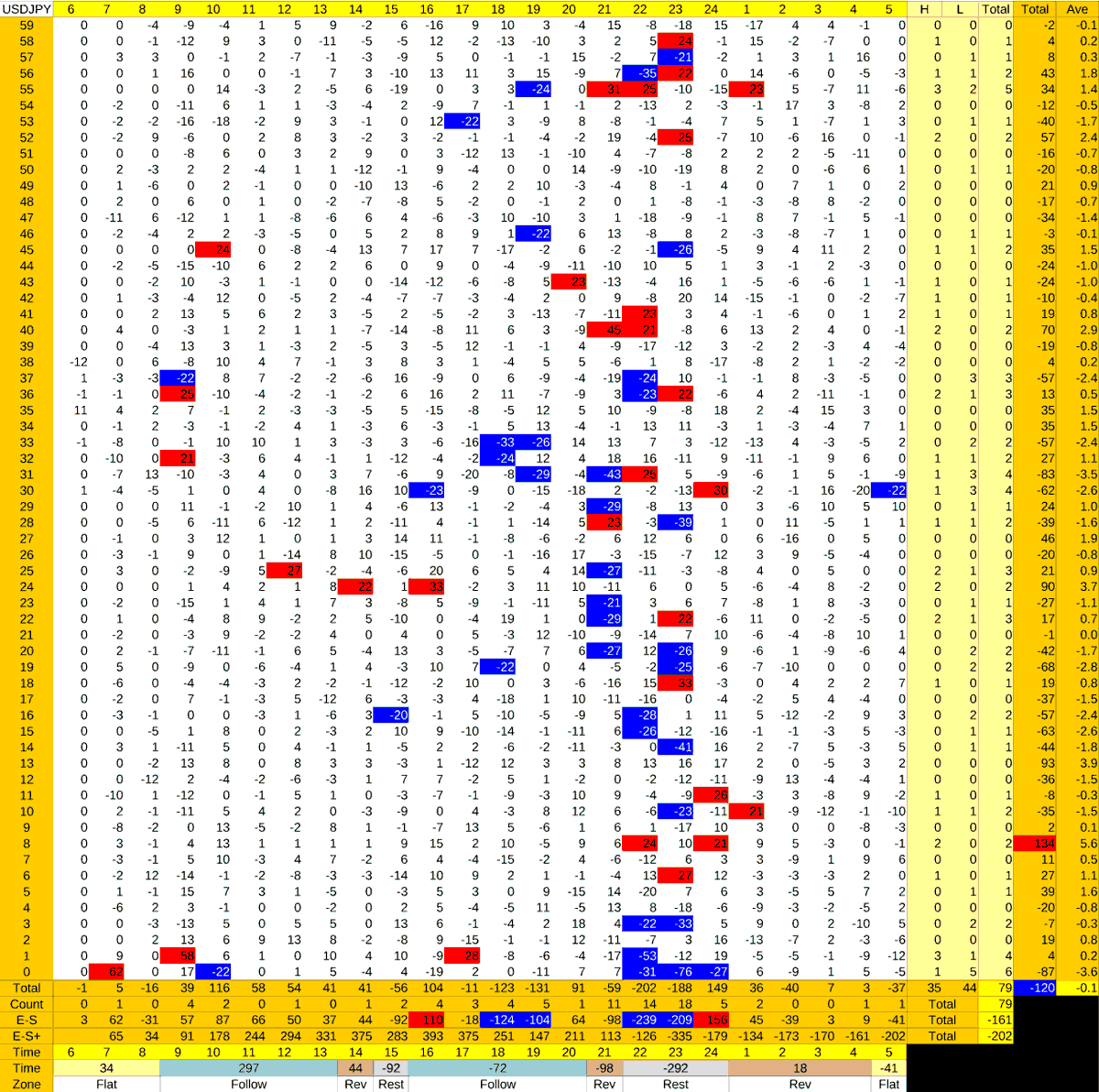 20210503_HS(1)USDJPY