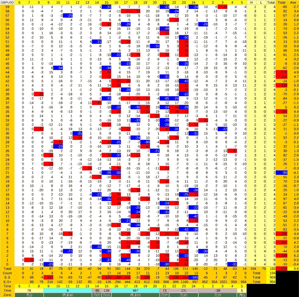20210503_HS(2)GBPUSD
