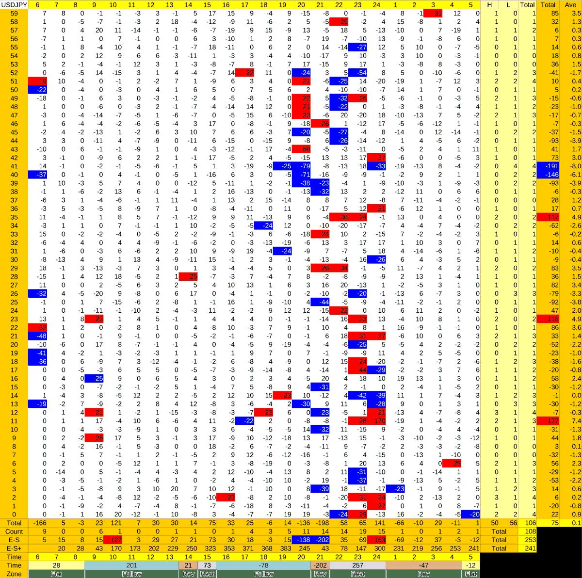 20210504_HS(1)USDJPY