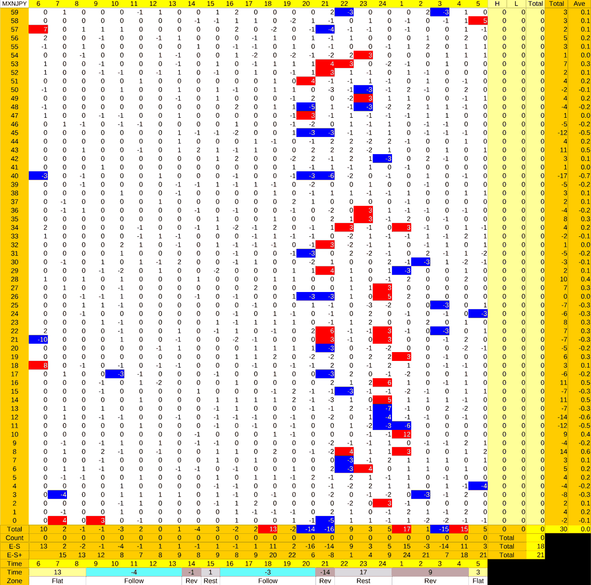 20210504_HS(3)MXNJPY