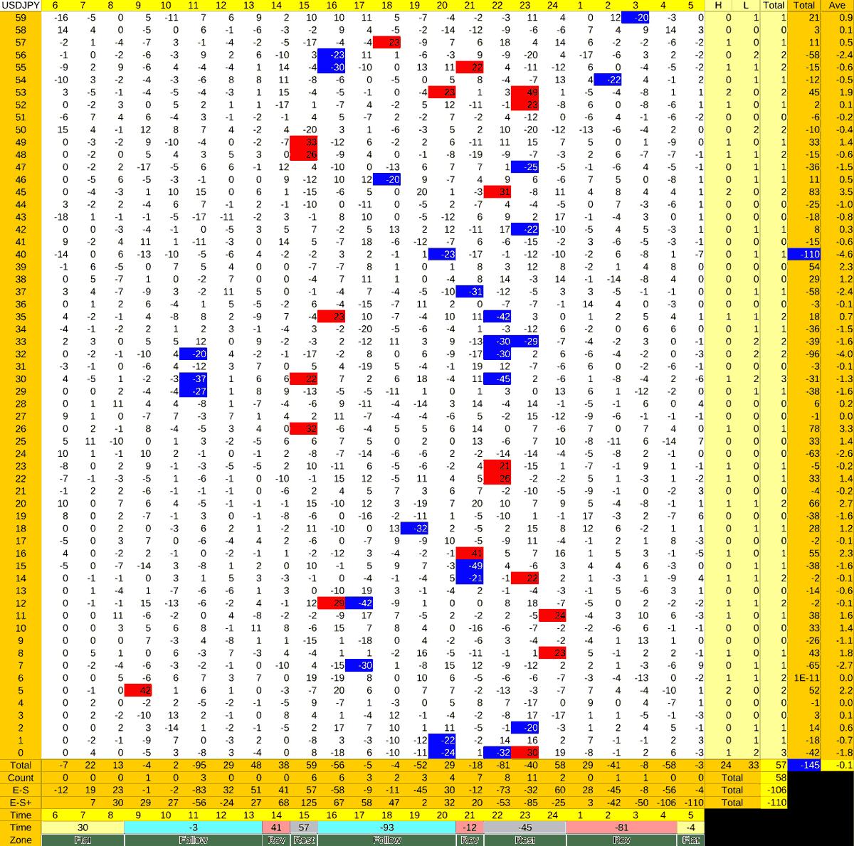 20210505_HS(1)USDJPY