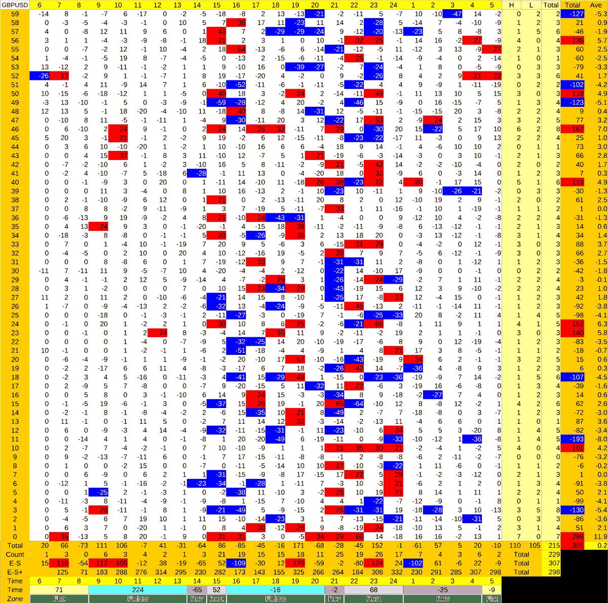 20210505_HS(2)GBPUSD