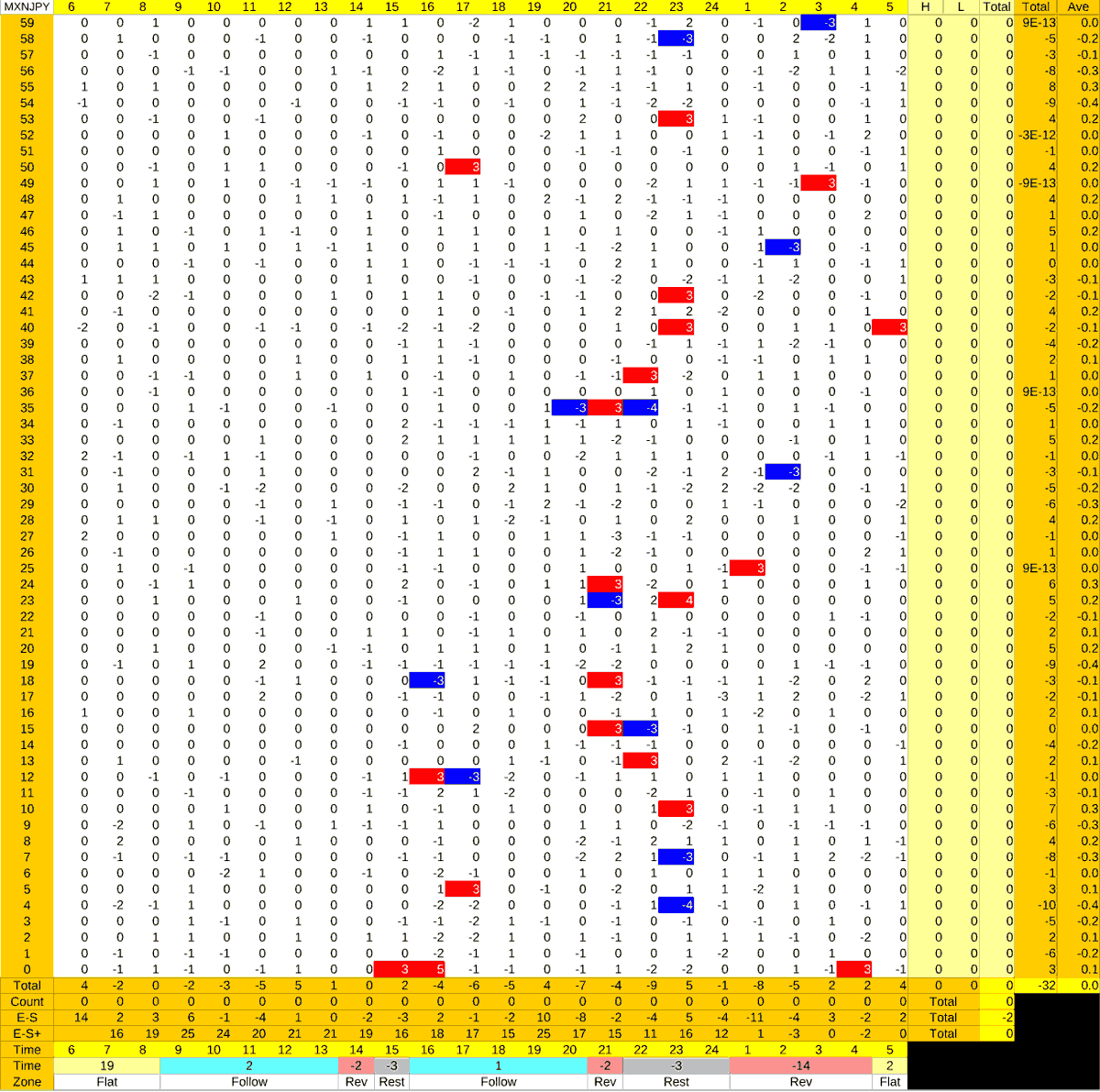20210505_HS(3)MXNJPY