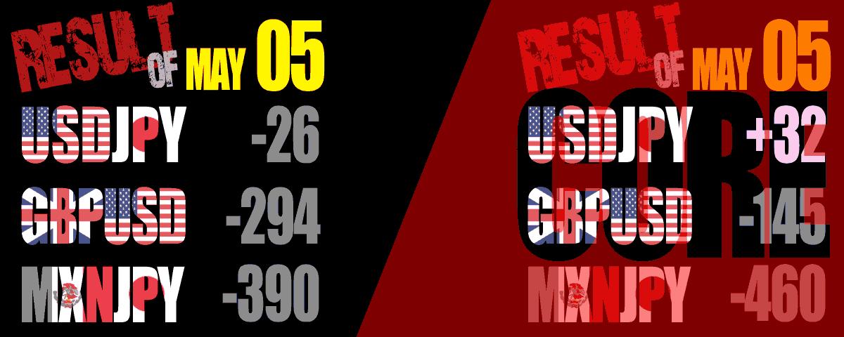 20210505_compare