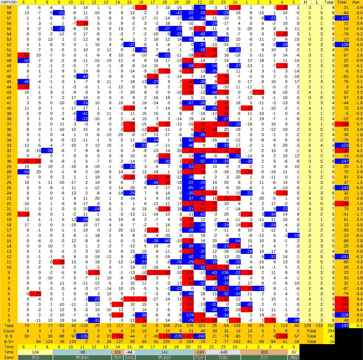 20210506_HS(2)GBPUSD