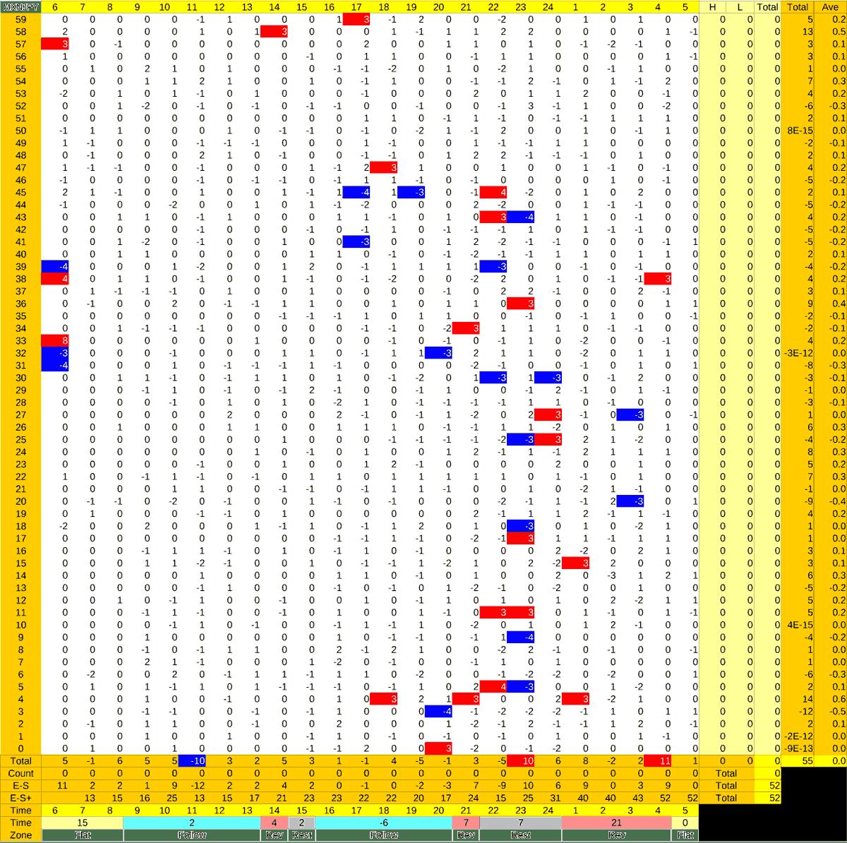 20210506_HS(3)MXNJPY