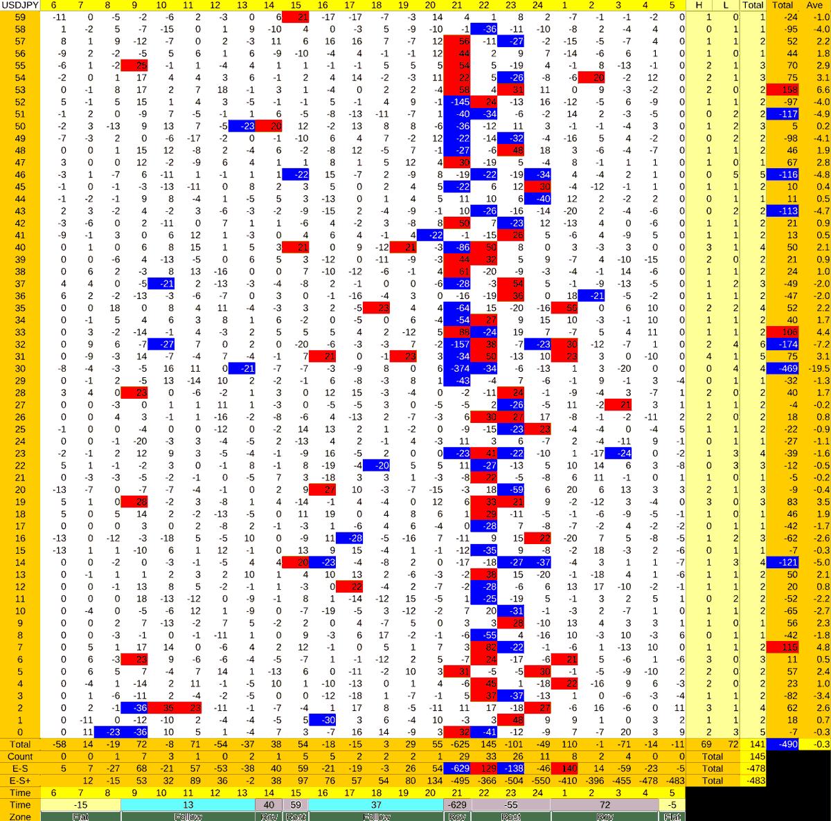 20210507_HS(1)USDJPY