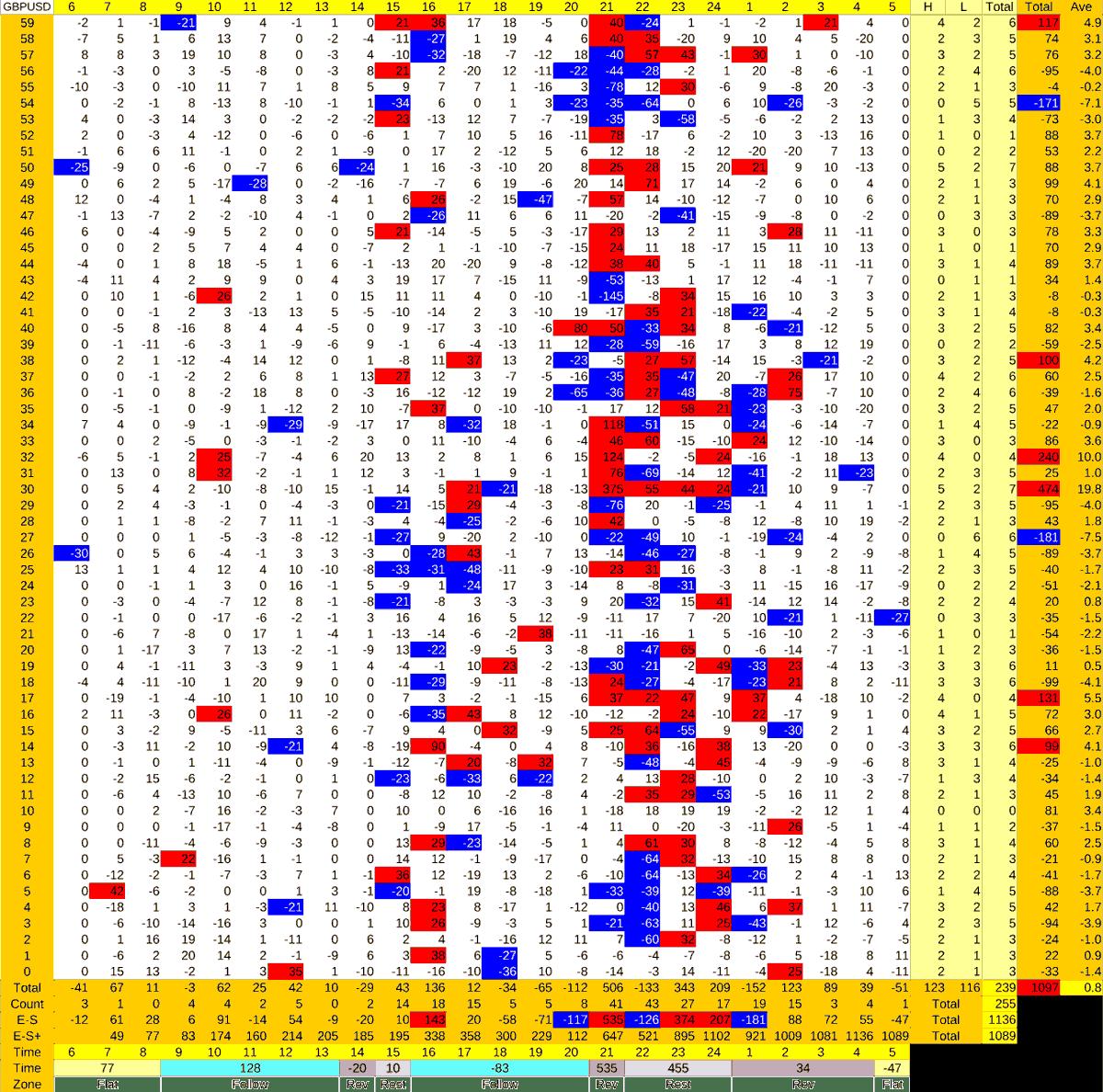 20210507_HS(2)GBPUSD
