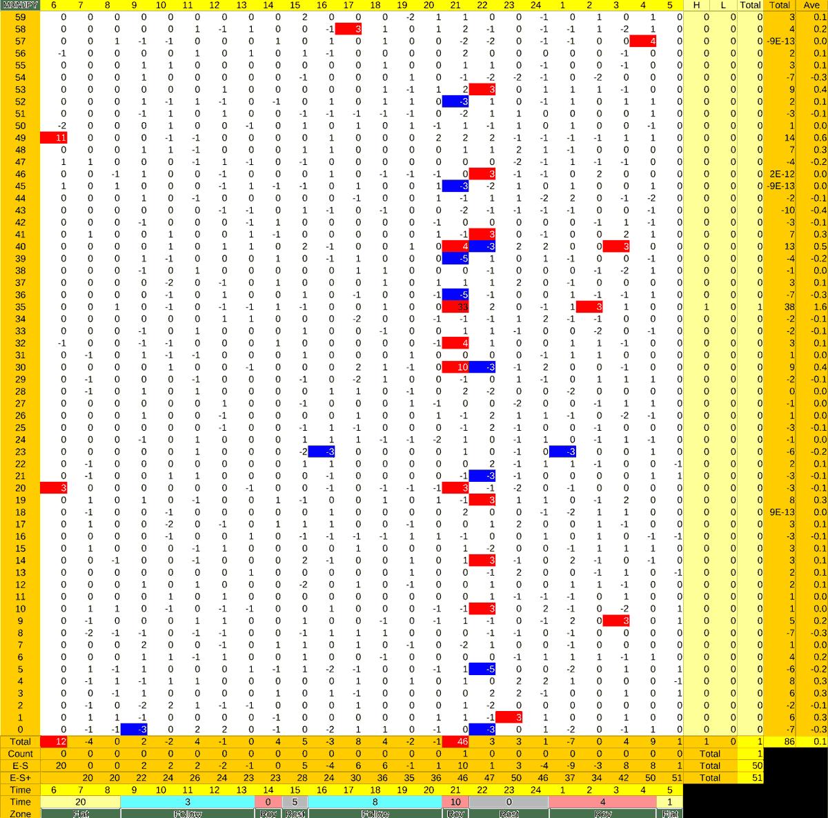 20210507_HS(3)MXNJPY