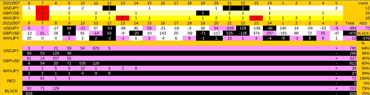 20210507_TPS_res-min